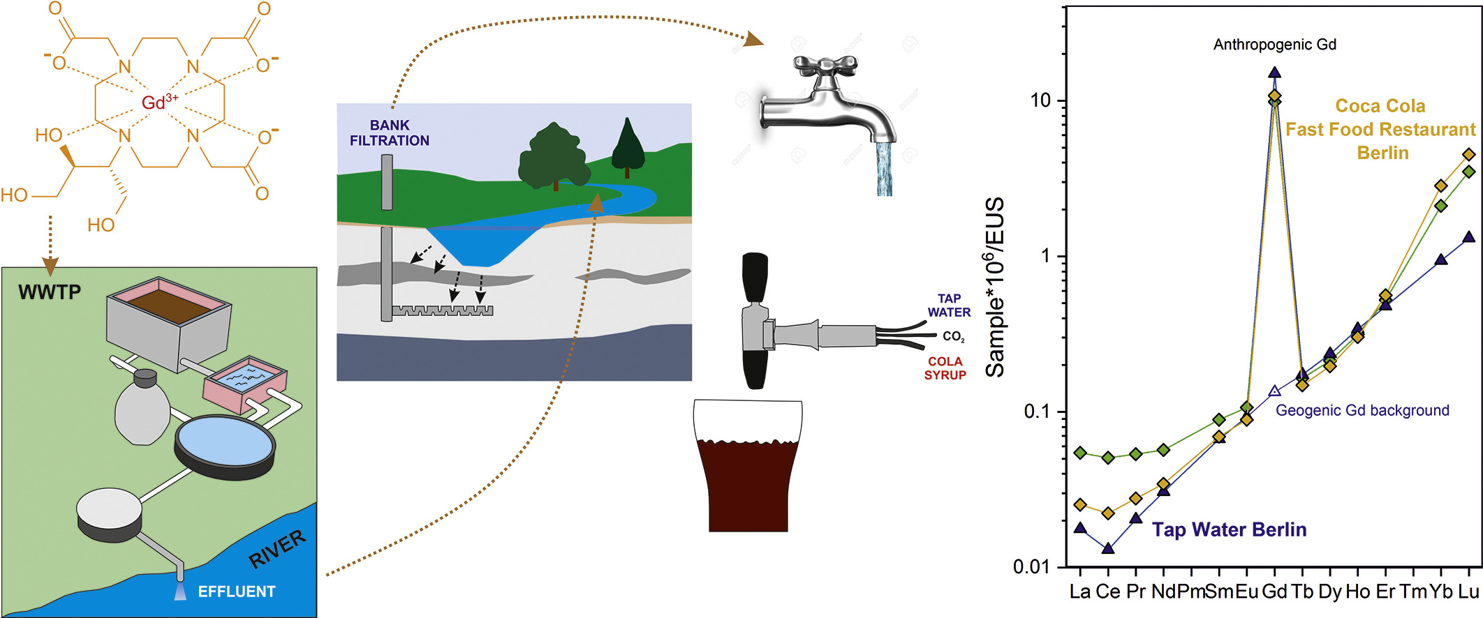 Kontrastmittel_Leitungswasser