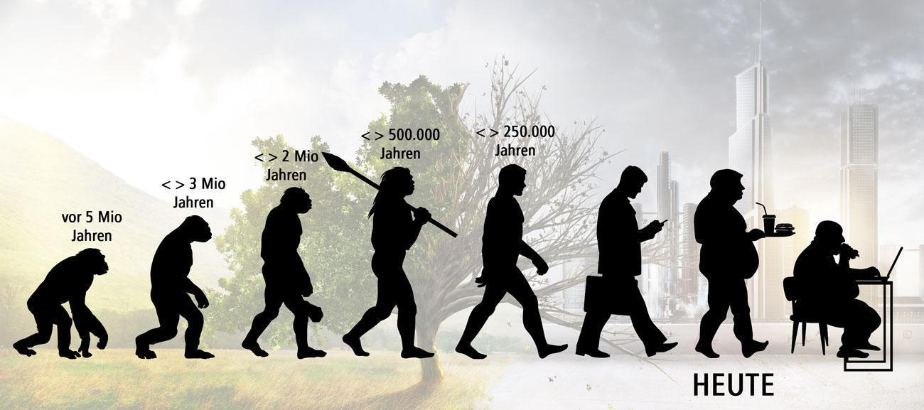Evolution der Menschheit in Verbindung mit Zuckerkonsum