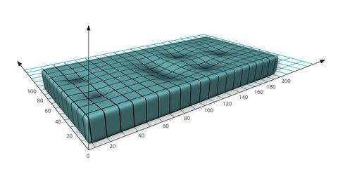Matratze-mit-Metriken